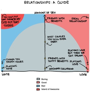 smbc_relationships